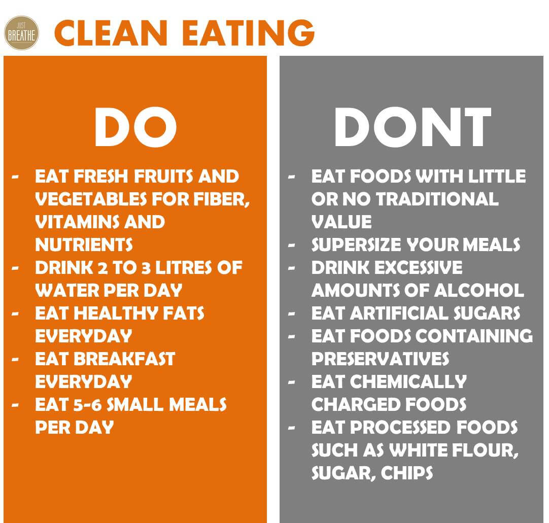 Clean Eating Infographic