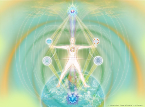 Vortex of energy meditation